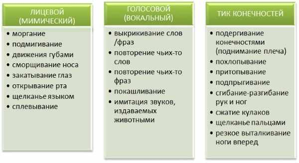 gruppy-myshc-sokrashhenija