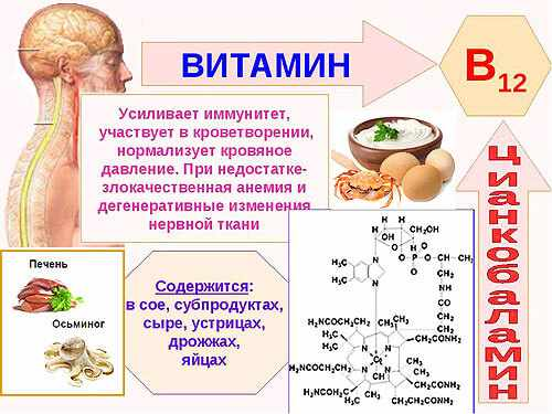 poslerodovaja-deperessija-produkty