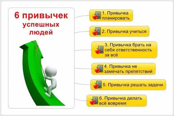 privychki-uspeshnyh-ljudej