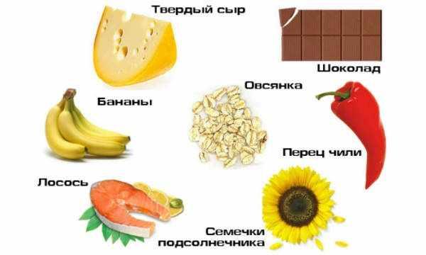 spisok-antistressovyh-produktov
