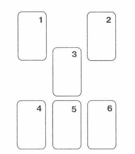 Шесть вопросов